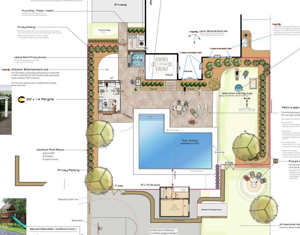 2D inground Pool design example
