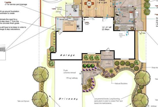 Front Yard Landscape Design example 2d Drawing Rochester NY
