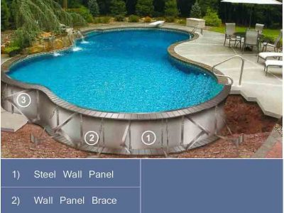 Vinyl lined inground pool drawing. Showing Steel wall pool components. illustration